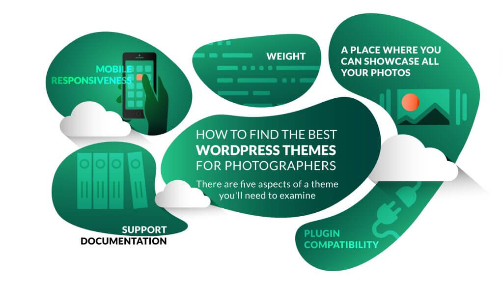 Learn how to choose the right theme, wordpress for photographers