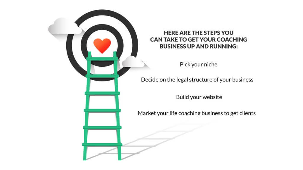 How to start your life coaching business in a few steps