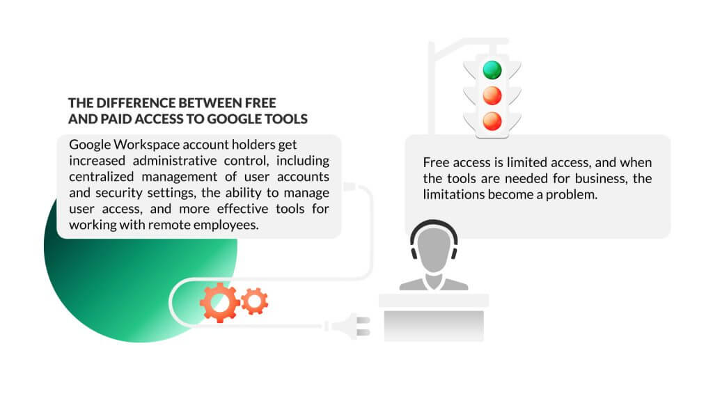 The difference between Google Wokspace tools